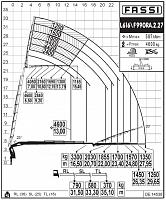 КМУ Fassi F990RA.2.27 L616