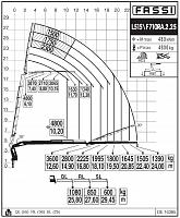 КМУ Fassi F710RA.2.25 L515