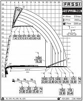 КМУ Fassi F990RA.2.28 L425