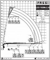 КМУ Fassi F820RA.2.28 L213