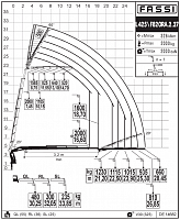 КМУ Fassi F820RA.2.27 L425