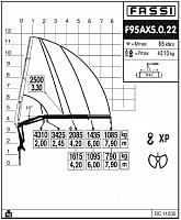 КМУ Fassi F95AXS.0.22