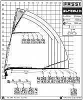 КМУ Fassi F950RA.2.26 L616