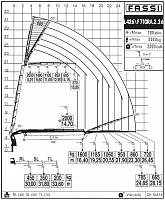 КМУ Fassi F710RA.2.26 L426