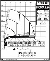 КМУ Fassi F800RA.2.24