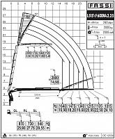 КМУ Fassi F600RA.2.25 L515