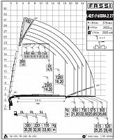 КМУ Fassi F600RA.2.27 L425