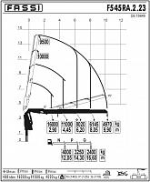 КМУ Fassi F545RA.2.23