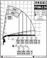 КМУ Fassi F710RA.2.26