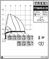 КМУ Fassi F110AXS.0.22