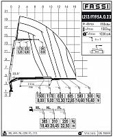 КМУ Fassi F195A.0.23 L212