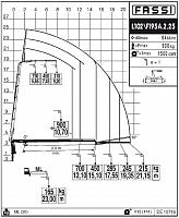 КМУ Fassi F195A.2.25 L102