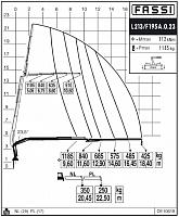 КМУ Fassi F195A.0.23 L213