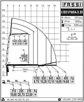 КМУ Fassi F185A.2.23 L152