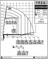 КМУ Fassi F215A.2.23 L213