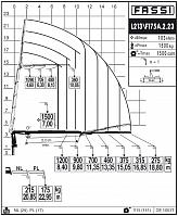 КМУ Fassi F175A.2.23 L213