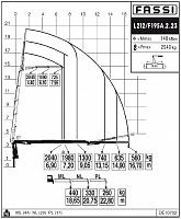 КМУ Fassi F195A.2.23 L212