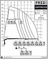 КМУ Fassi F195A.0.24 L213