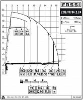 КМУ Fassi F175A.2.24 L212
