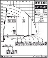 КМУ Fassi F235A.2.24 L213