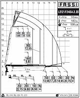 КМУ Fassi F245A.2.25 L212