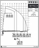 КМУ Fassi F175A.2.25 L102