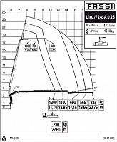 КМУ Fassi F245A.0.25 L102
