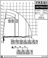 КМУ Fassi F195AС.2.24 L212