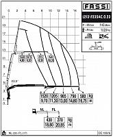КМУ Fassi F235AС.0.23 L213