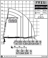 КМУ Fassi F245AС.2.24 L212