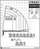 КМУ Fassi F185A.2.23 L153