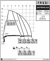 КМУ Fassi F215AС.0.23 L212