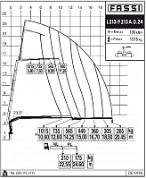 КМУ Fassi F215A.0.24 L213