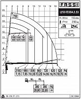 КМУ Fassi F235A.2.23 L213