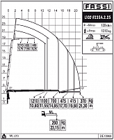 КМУ Fassi F235A.2.25 L102