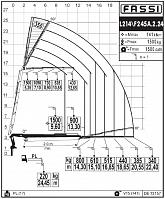 КМУ Fassi F245A.2.24 L214