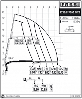 КМУ Fassi F195AC.0.23 L213