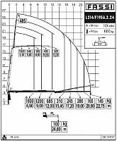 КМУ Fassi F195A.2.24 L214