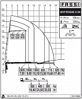КМУ Fassi F235AС.2.24 L212