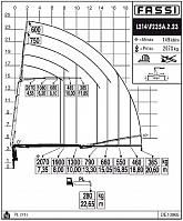 КМУ Fassi F235A.2.23 L214