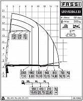 КМУ Fassi F235A.2.23 L212