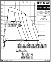 КМУ Fassi F215A.0.24 L212