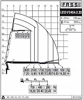 КМУ Fassi F245A.2.23 L212